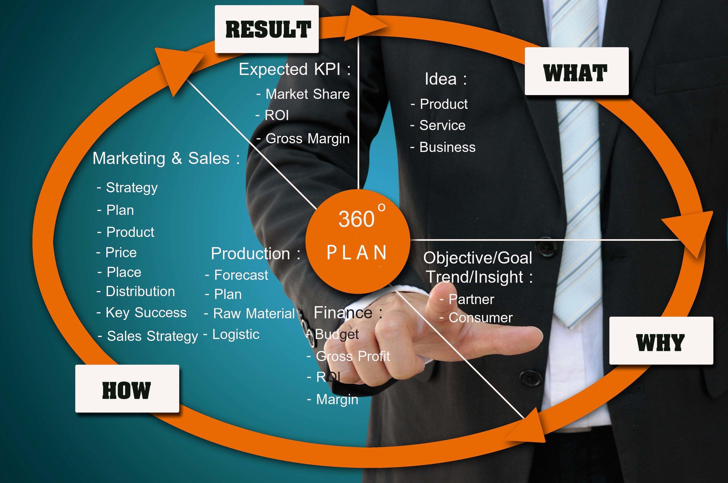 360 marketing plan.jpg