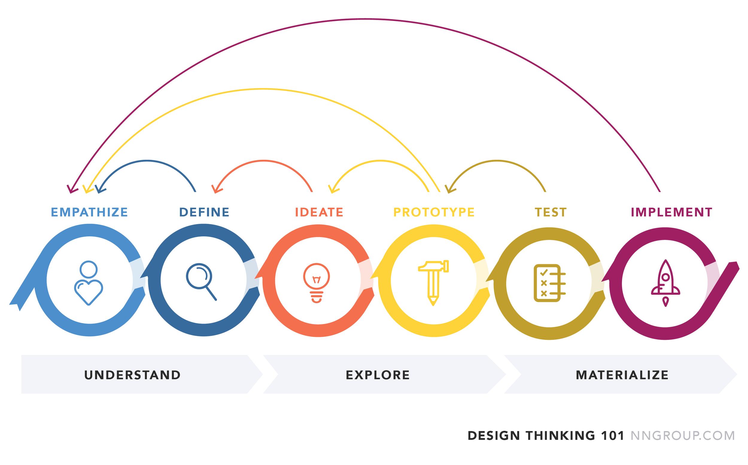 designthinking_illustration_final2-02.png