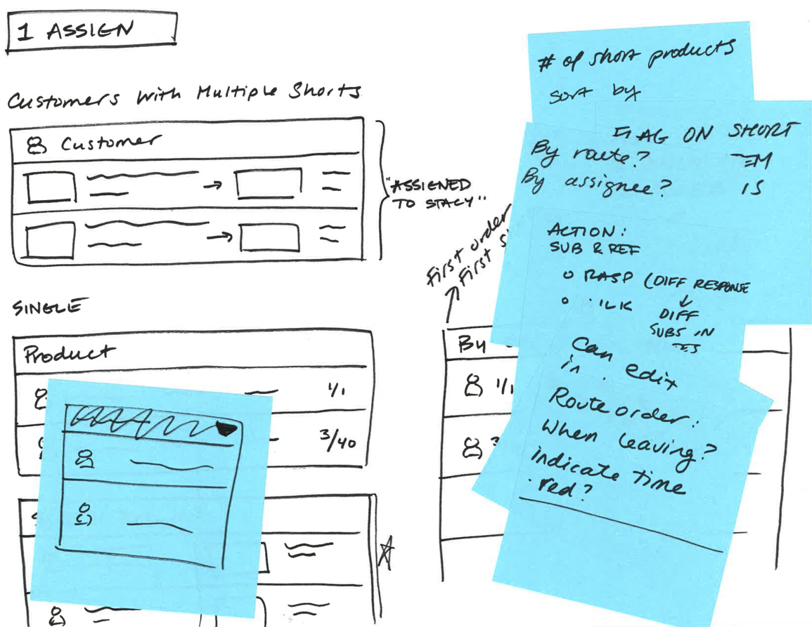 Testing information architecture in Phase 1