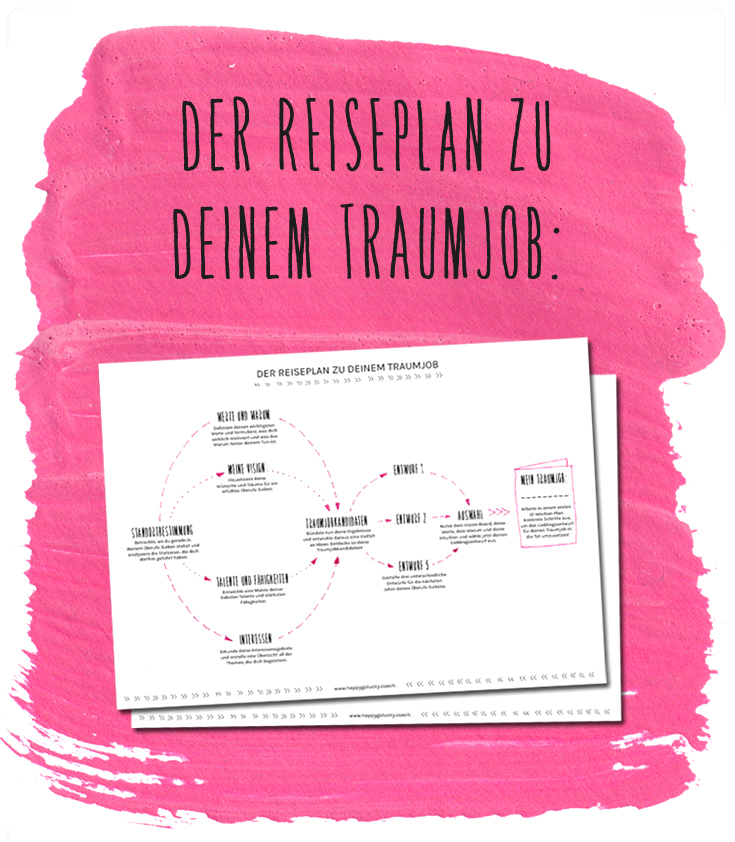 Reiseplan zum Traumjob NL.jpg