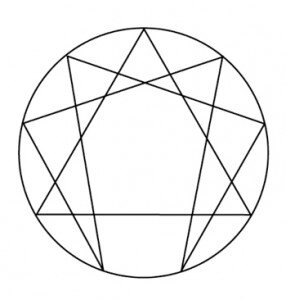 enneagram-main-286x300.jpg
