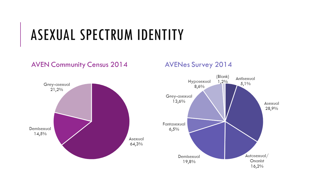 asexual-spectrum-identity-2014.png