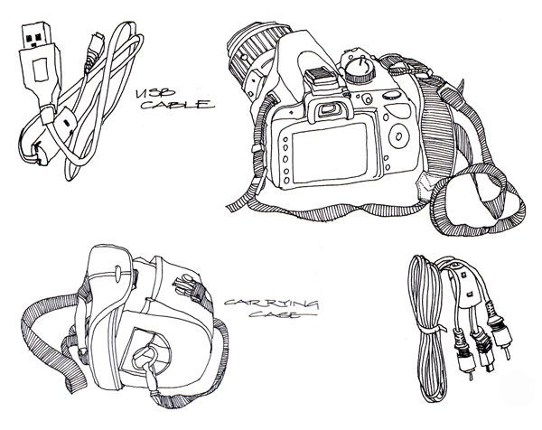 Camera and accessories