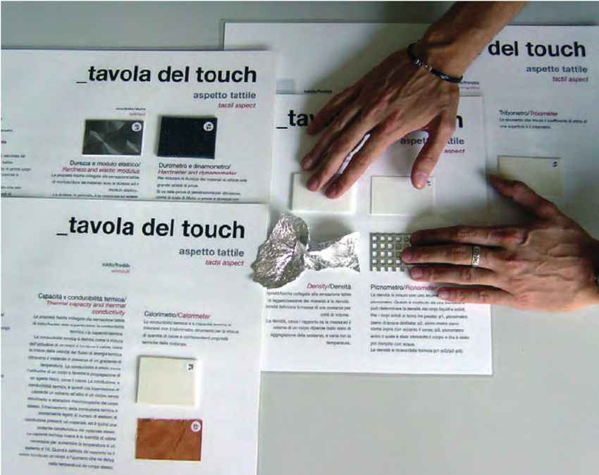 Figure-2-Theoretical-charts-example-of-the-touch-table-describing-the-tactile-aspect-of.png
