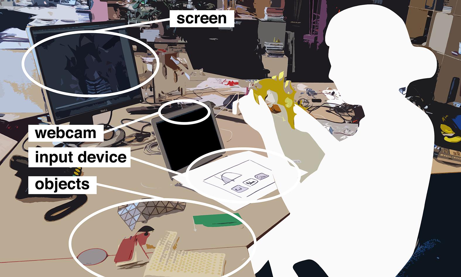 Tool Setup Sketch