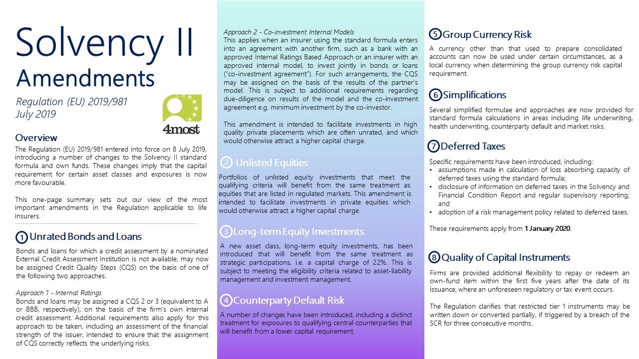 4most Summary of Solvency II Updates July 2019.JPG