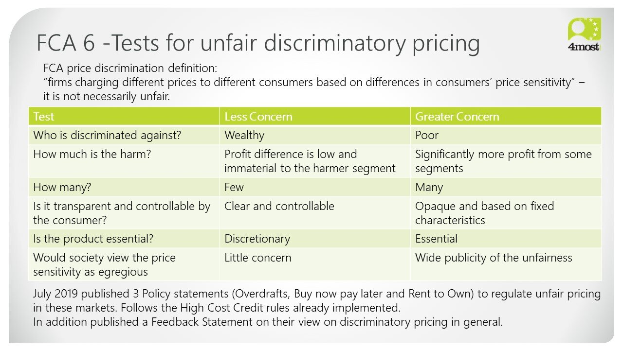 Pricing for Risk by 4most - FCA 6 -Tests for unfair discriminatory pricing (4).jpg