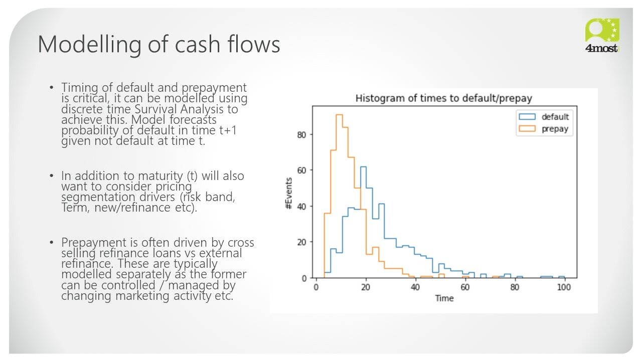 Pricing for Risk by 4most - Modelling of Cash Flows (6).jpg