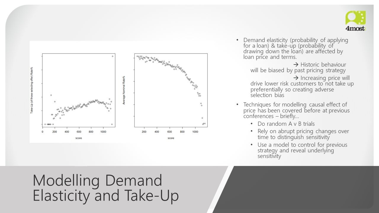 Pricing for Risk by 4most - Modelling Demand Elasticity and Take-Up (7).jpg