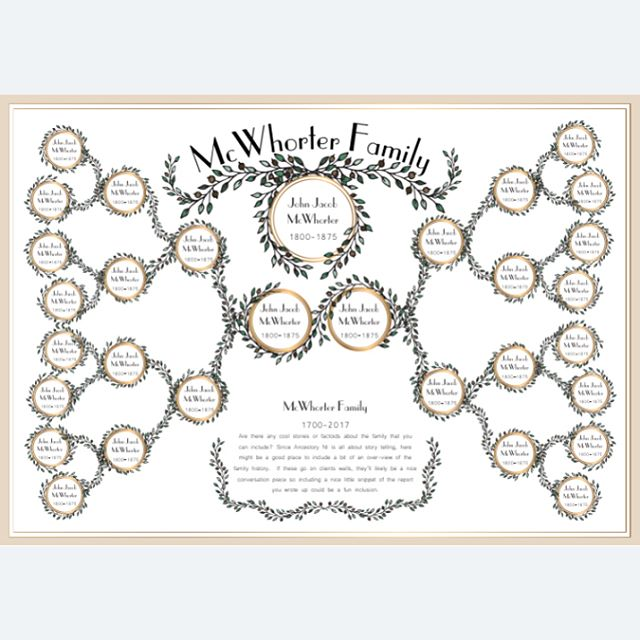 One year ago, we launched the website for AnceStory NI. To celebrate our anniversary we are sharing some previews of hand drawn family tree designs by @ddevann Your family tree is a representation of your own personal history, why not display it in your home? 🌳🏡 Feedback welcome. 💭🙂 More to come soon..