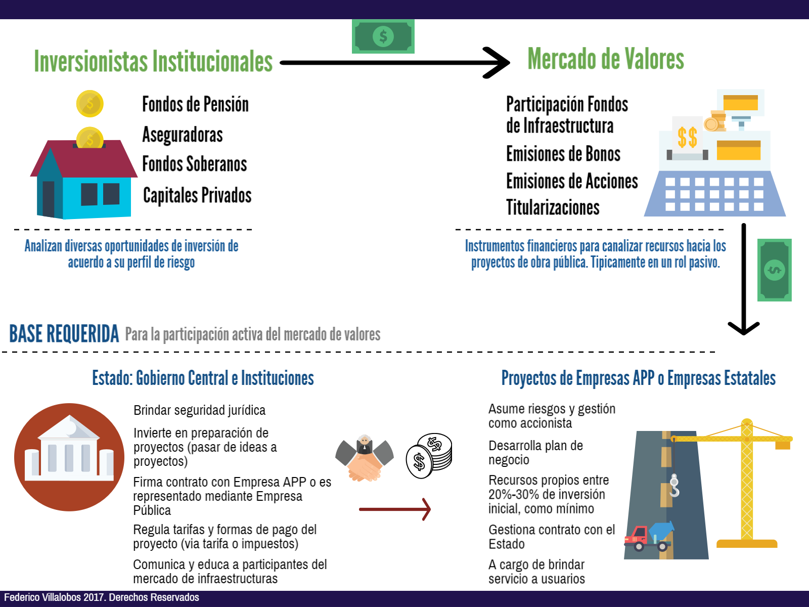 MercadoValoresinfraestructura