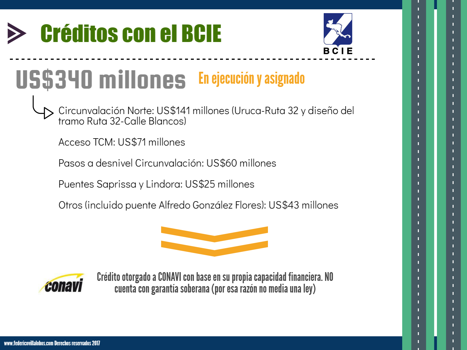Créditos Internacionales Carreteras CR BCIE.png