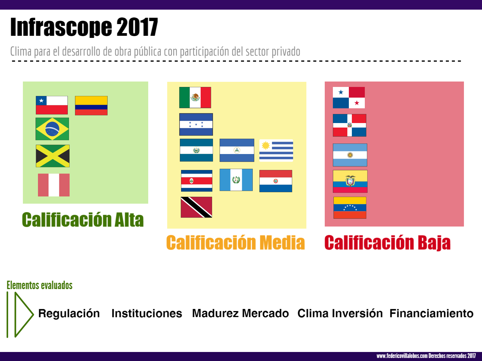 Infrascope 2017