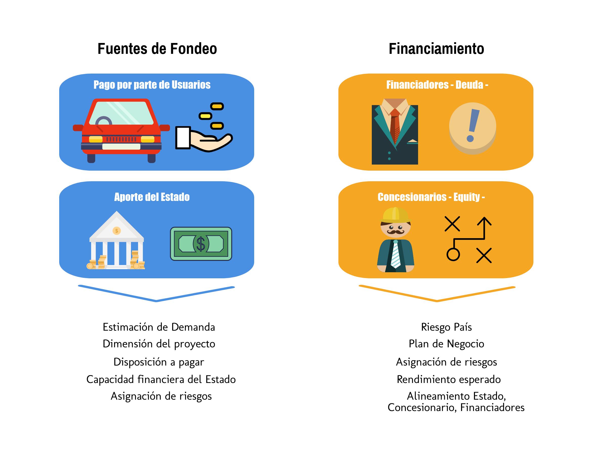 Financiamiento y Fondeo Version2.png