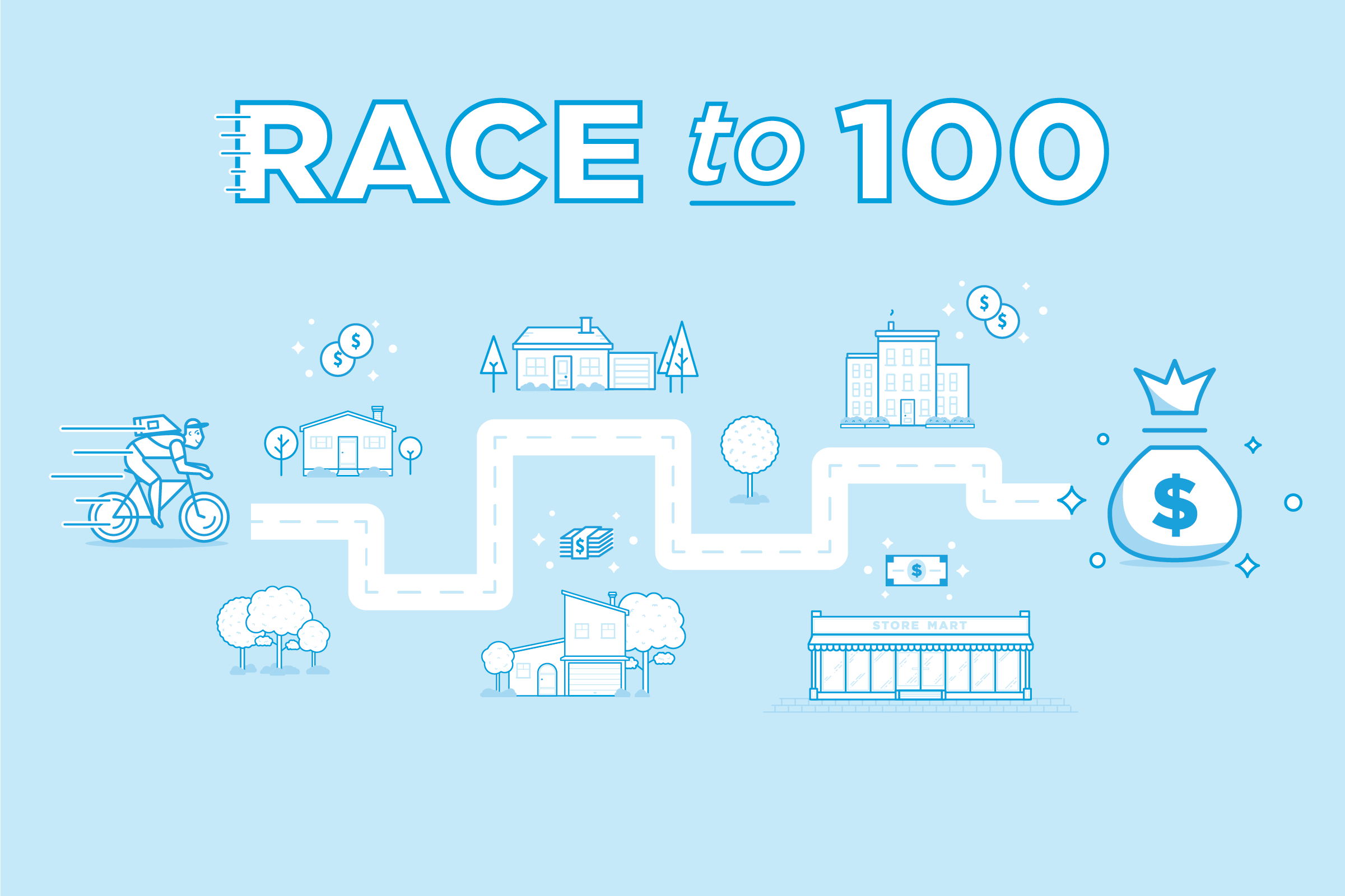 Race to 100: Contest