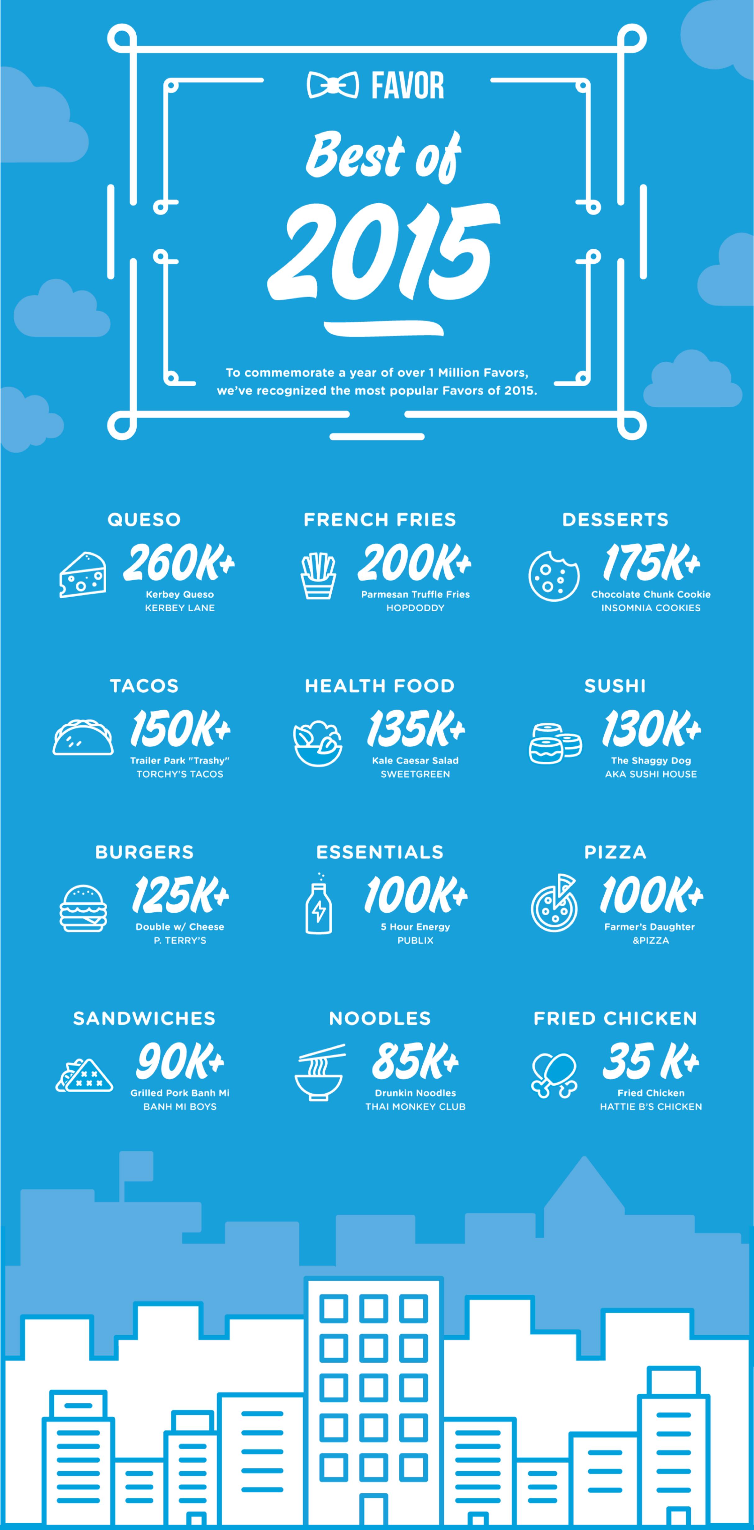 favor Infographic_2015_ORIG.png
