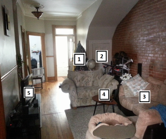 5 loci ou stations dans chaque pièce est une façon populaire d'organiser un palais d'entrainement
