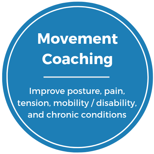 Movement Coaching to Improve Posture Pain Tension Mobility/Disability and Chronic Conditions San Diego Online