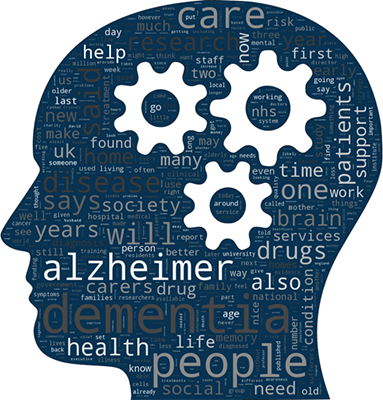 Wordle of the language that has been used in articles containing 'dementia' or 'Alzheimer's published online in the Guardian. By Nick Firth.