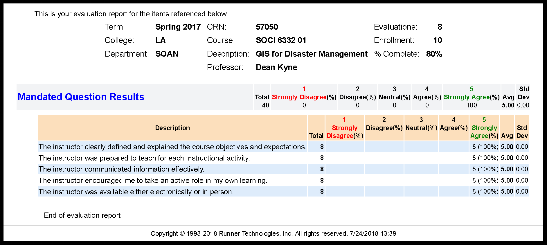 6332 GIS for Disasters_Dean Kyne_Spring 2017.png
