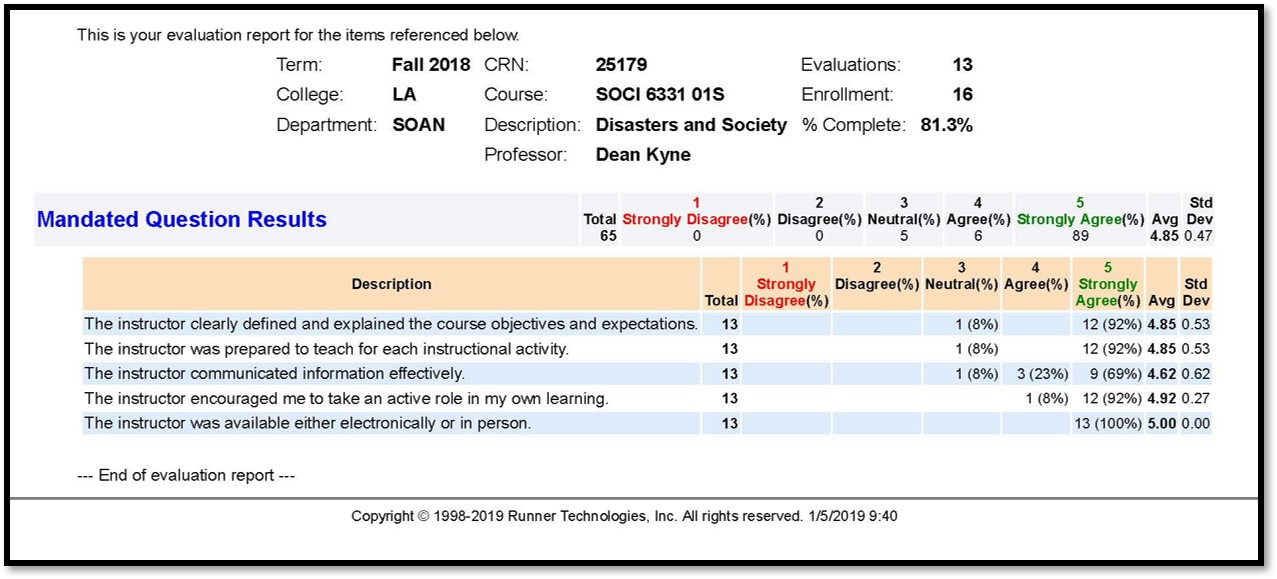 SOCI 6331 Disasters and Society_Dean Kyne_Fall 2018_C.jpg