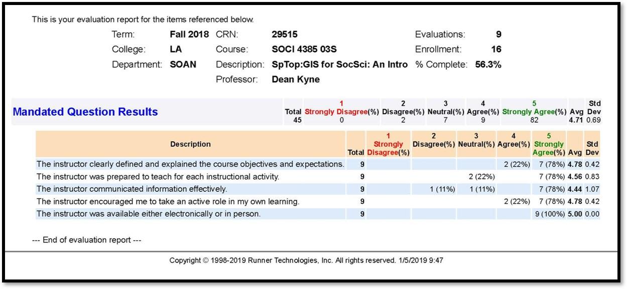SOCI 4385 GIS for Social Sciences_Dean Kyne_Fall 2018_C.jpg