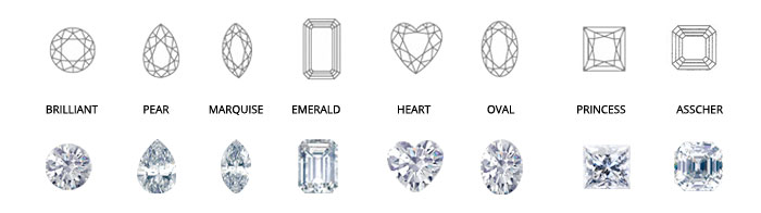 Shapes of Diamonds
