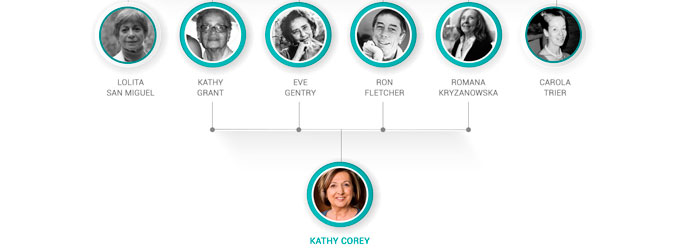 Kathy-Corey-2.jpg