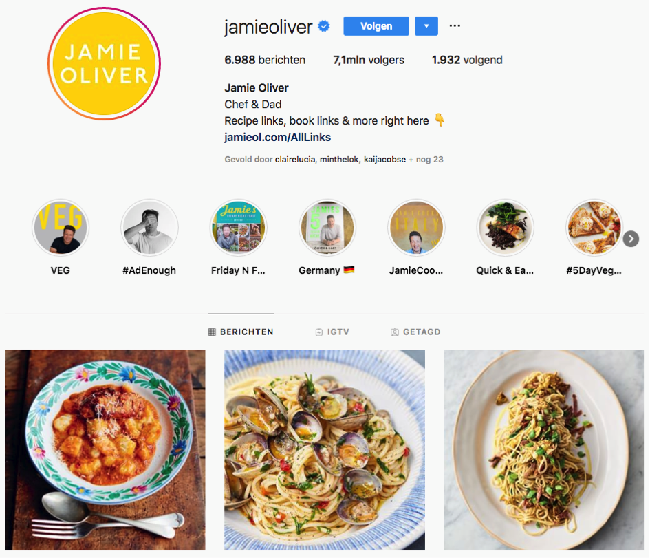 Jamie Oliver heeft op Instagram maar liefst 7,1 miljoen volgers. Hij gebruikt Instagram om al zijn volgers te laten zien hoe lekker de recepten uit zijn boek zijn en hen te stimuleren de recepten te koken. Op die manier probeert hij zijn volgers aan te zetten tot aankoop van zijn boeken.