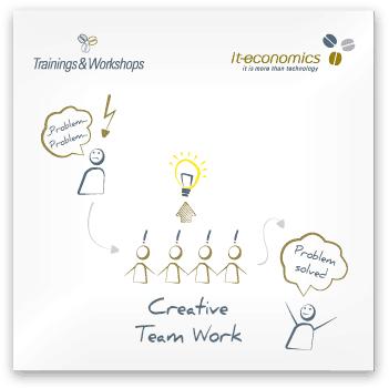 Notizzettel-Design-Thinking-Kreativität-strukturieren.png