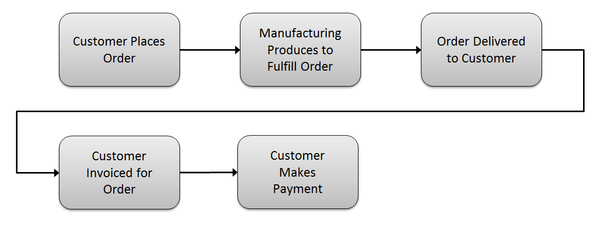 currency-risk-in-supply-chain