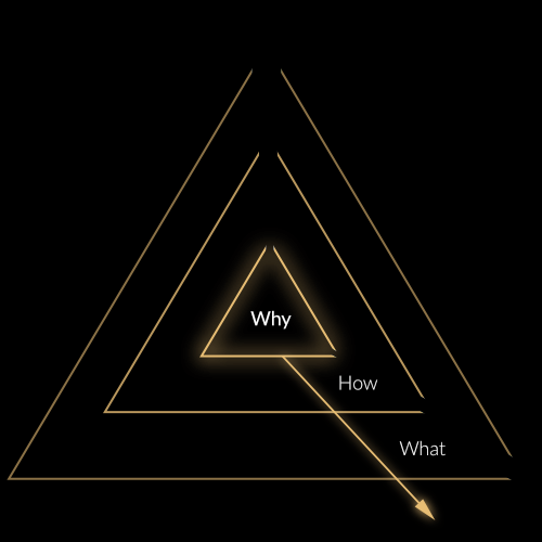 Golden Triangle - Why Page.png