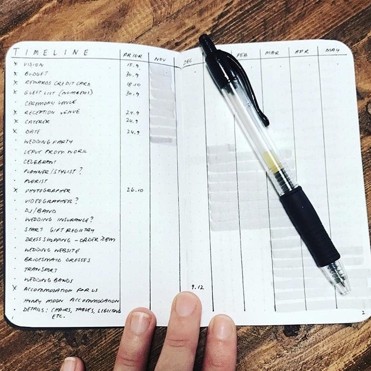 Photo by    @bujo.auslife    on Instagram. Love her minimal tracker style! Go give her account some love; you won't regret it!