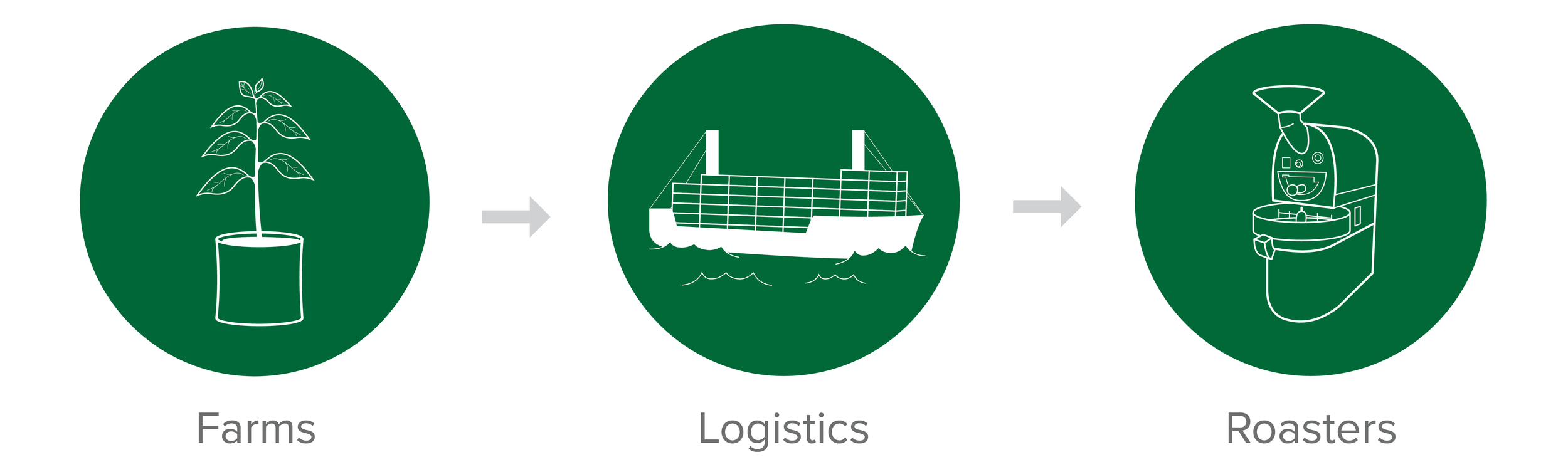 Final Logistics Icons.png