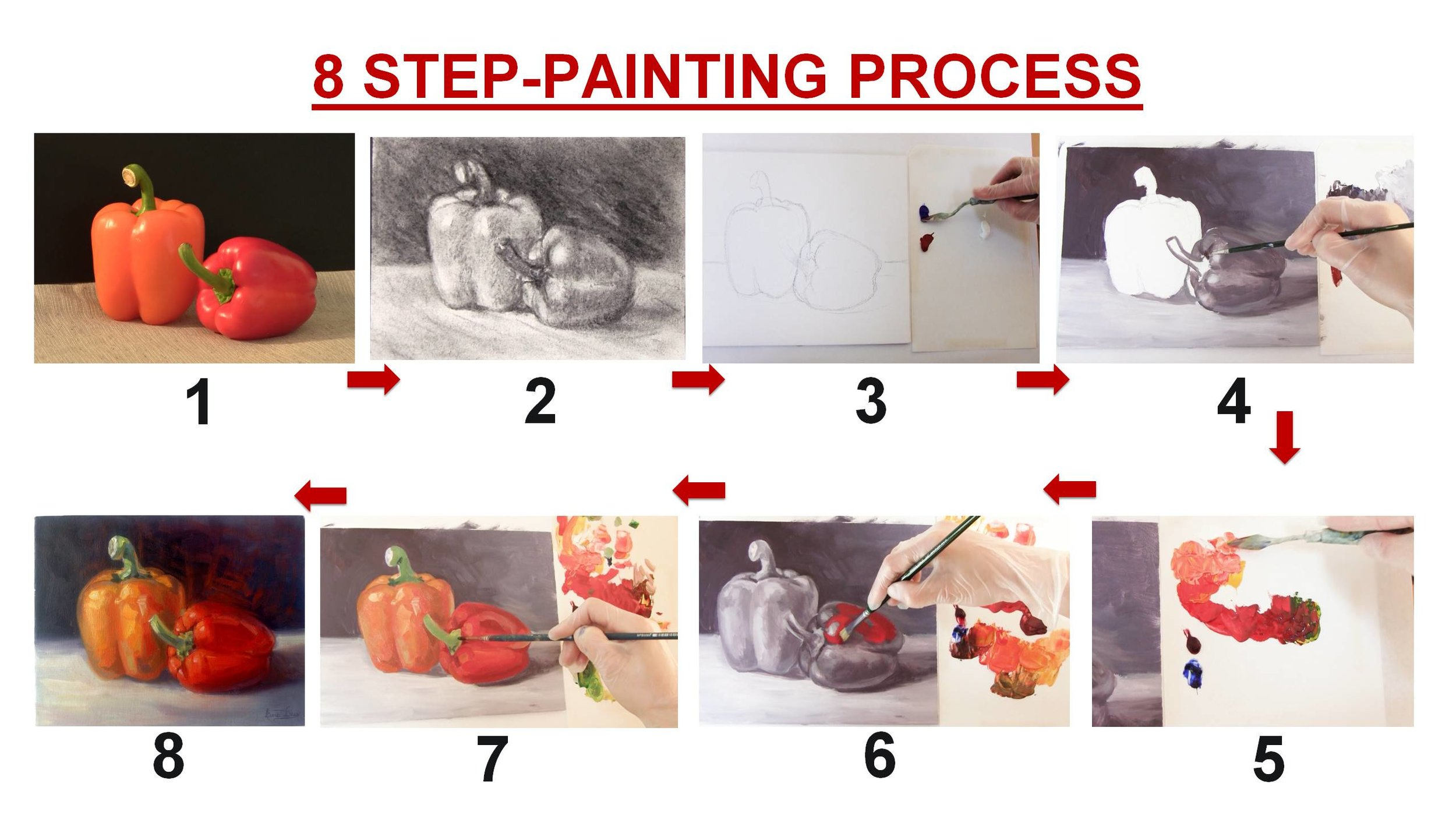 eight step painting process