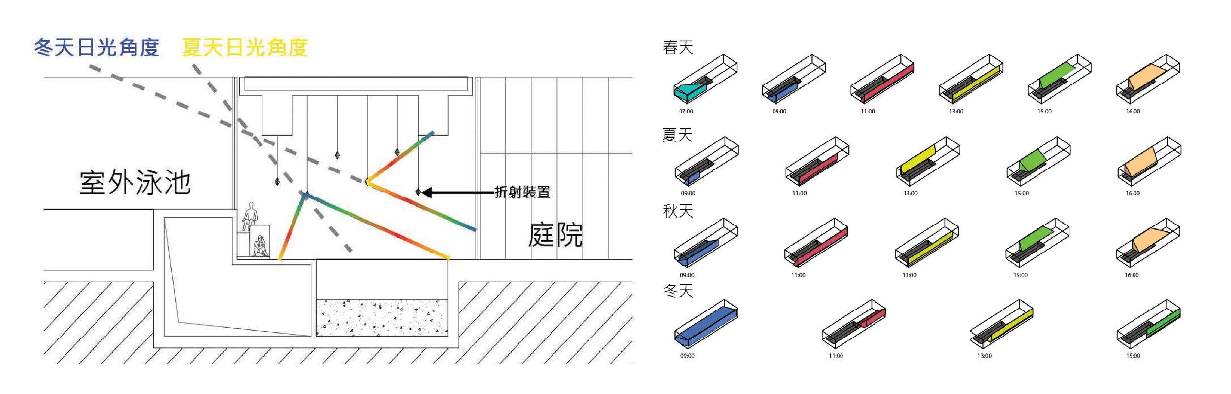 slides_images embed_rev2-04.jpg