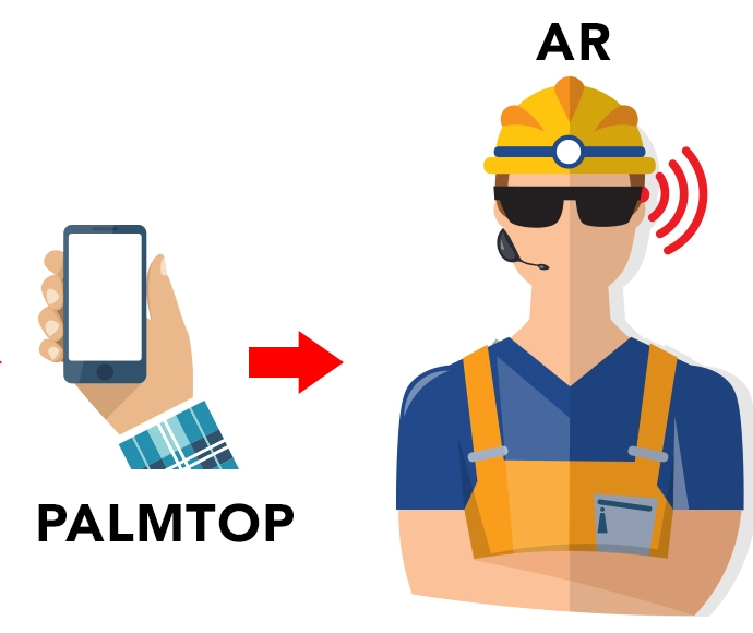 Cumulus Terminate - Augmented Reality Cable Termination App