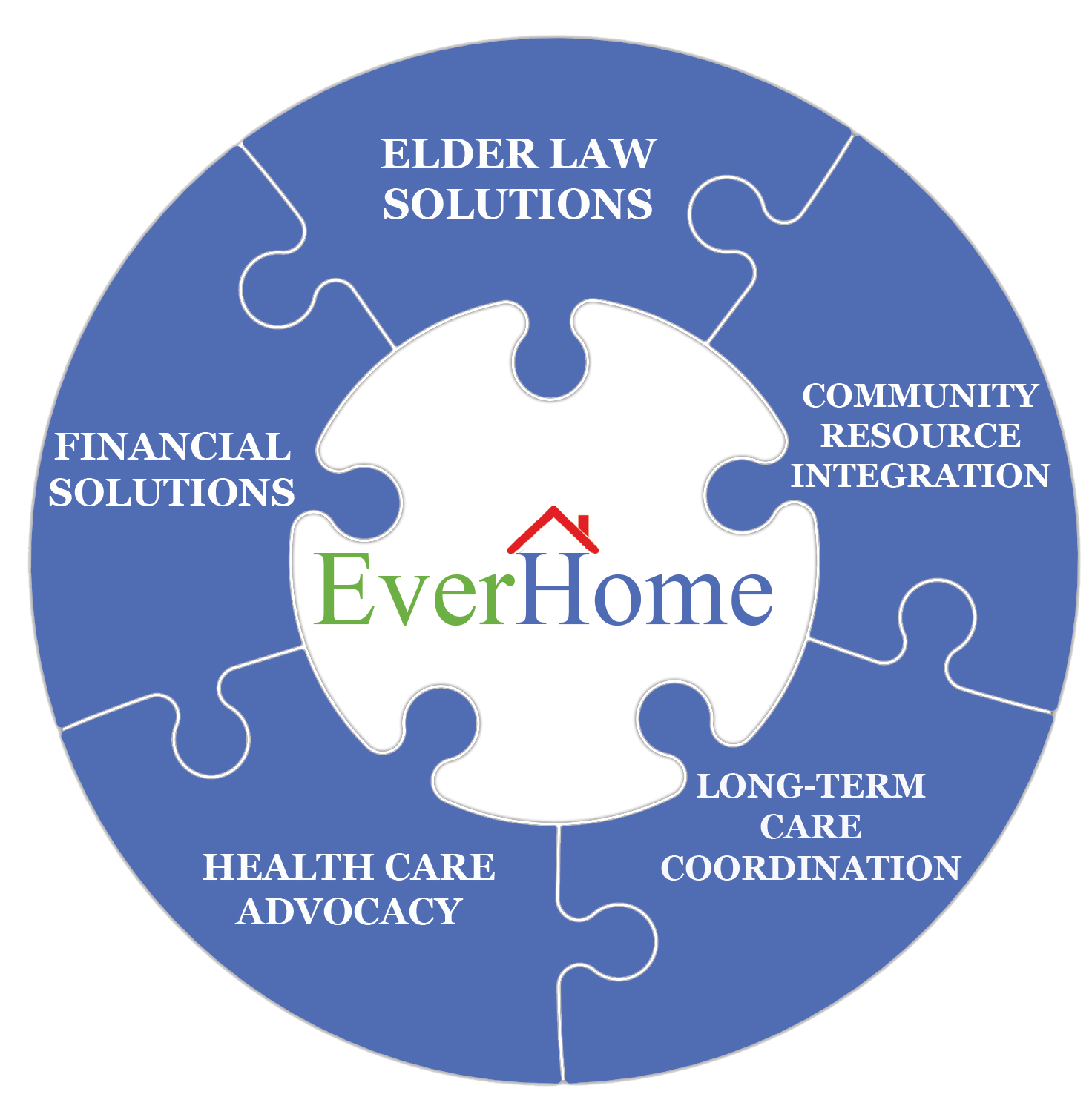EverHome-Puzzle---rack-card.jpg