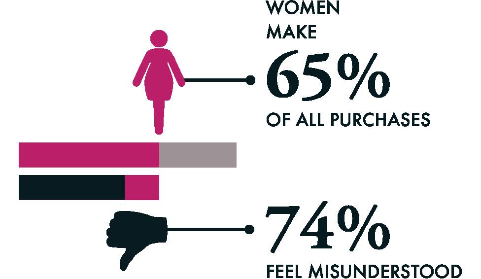 women and cars misunderstood
