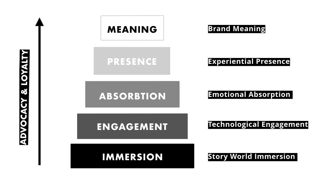 FSC IX Hierarchy.png