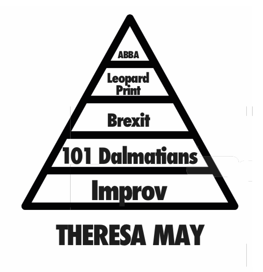 - Build your own hierarchy of needs…