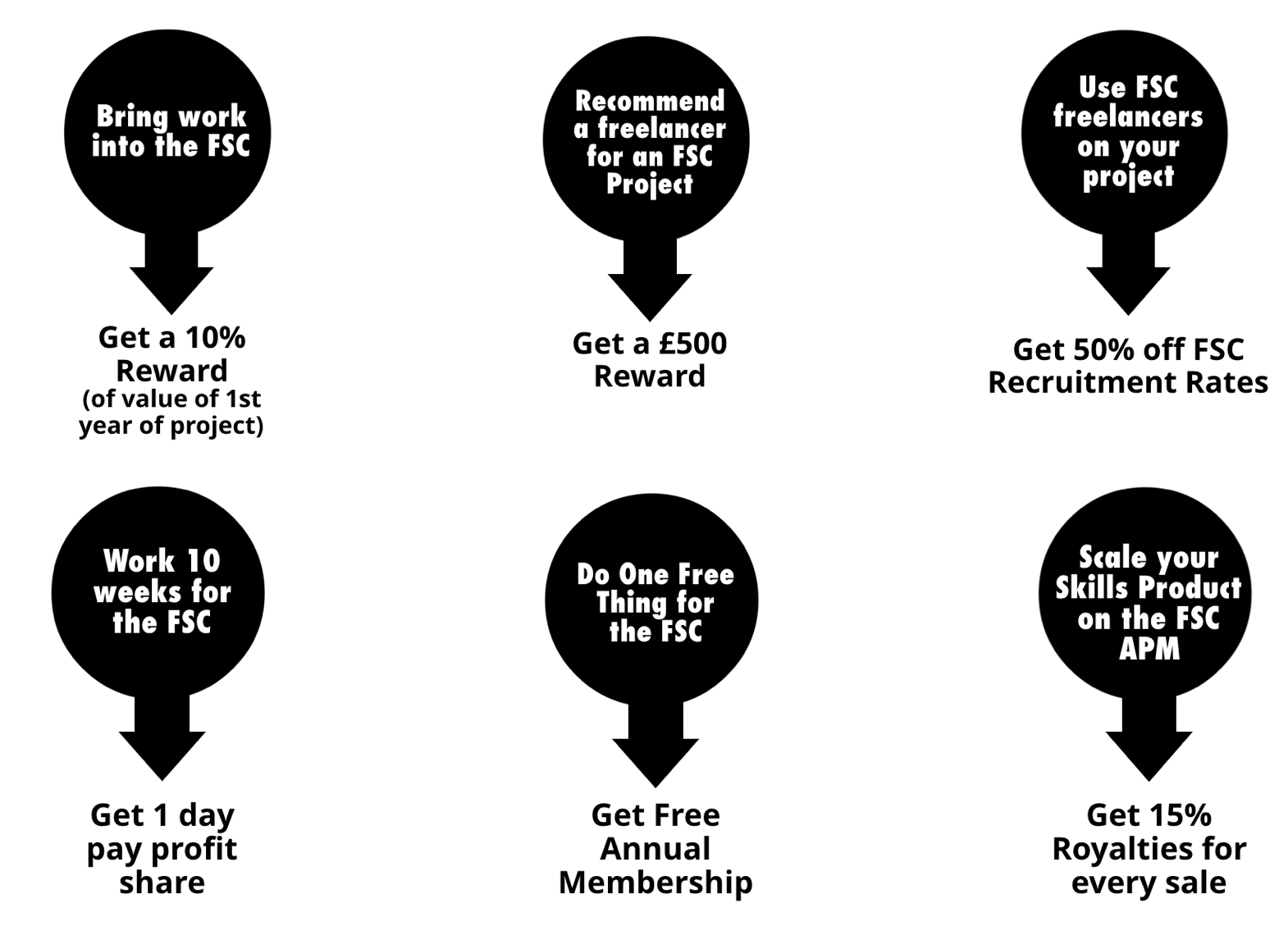 FSC  Member Rewards.png