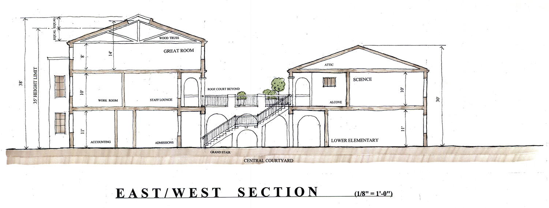 6.University_EastWest_Section.jpg