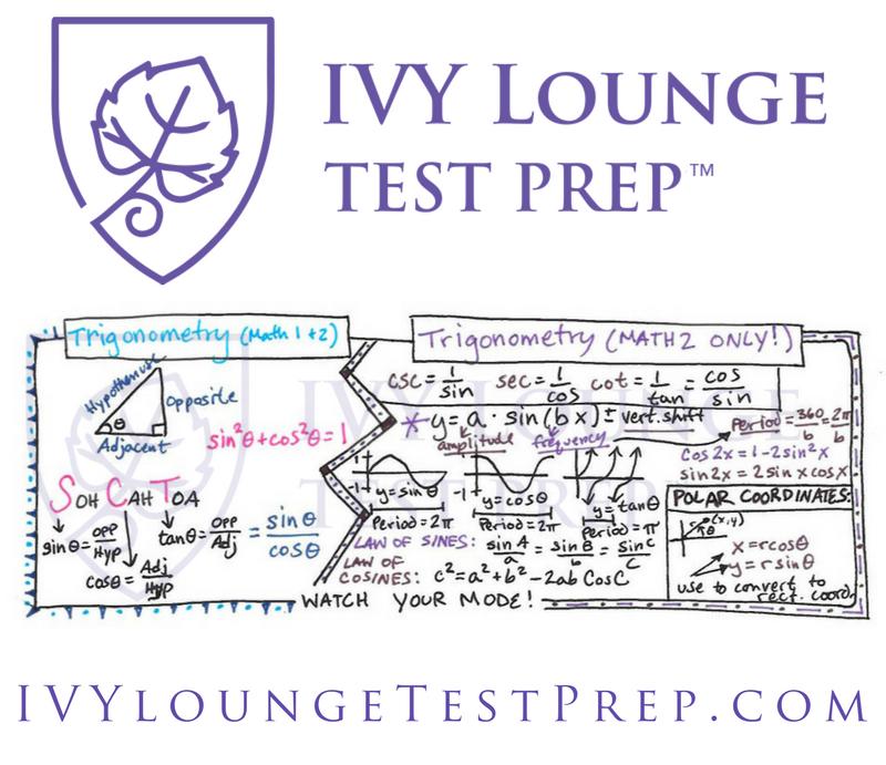 SAT II Math Cheat Sheet 4 (1).png