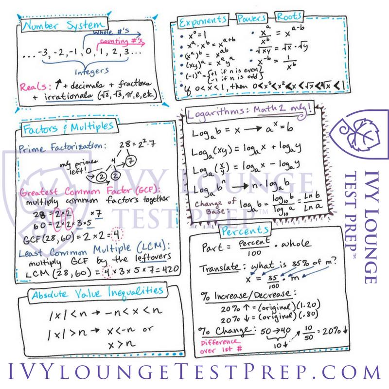 SAT II Math Cheat Sheet 1 (2).png