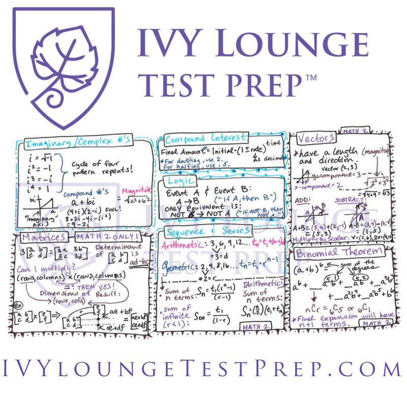 Math SAT II Cheat Sheet 6.png