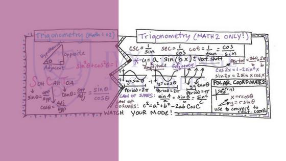 Math Cheat Sheet Header.png