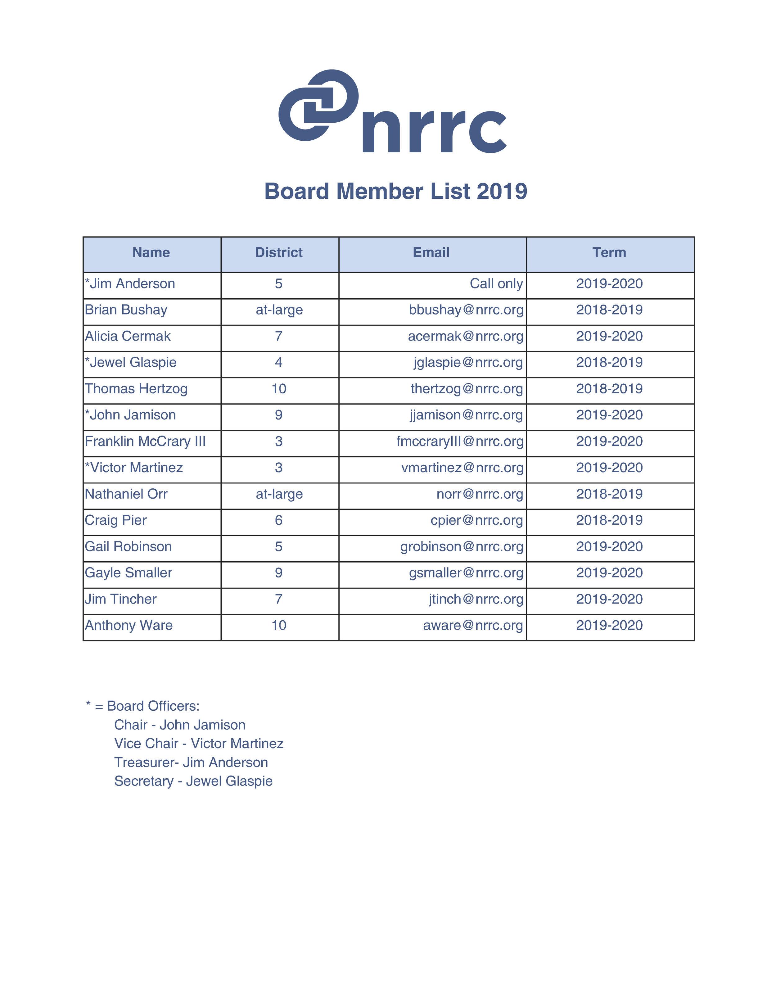 Public Board Members List  (1).jpg