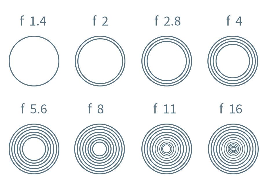 aperture diagram1.jpg