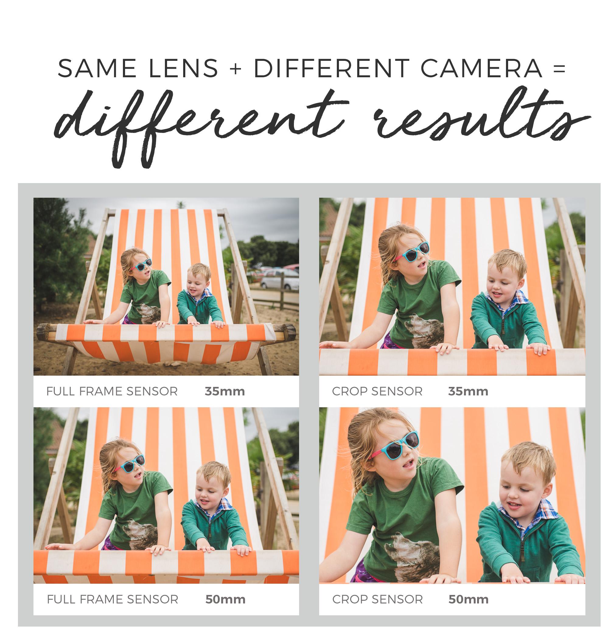 how sensor affects the photo.jpg